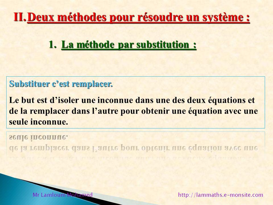 II.Deux méthodes pour résoudre un système : 1. La méthode par substitution : Mr Lamloum Mohamed http://lammaths.e-monsite.com