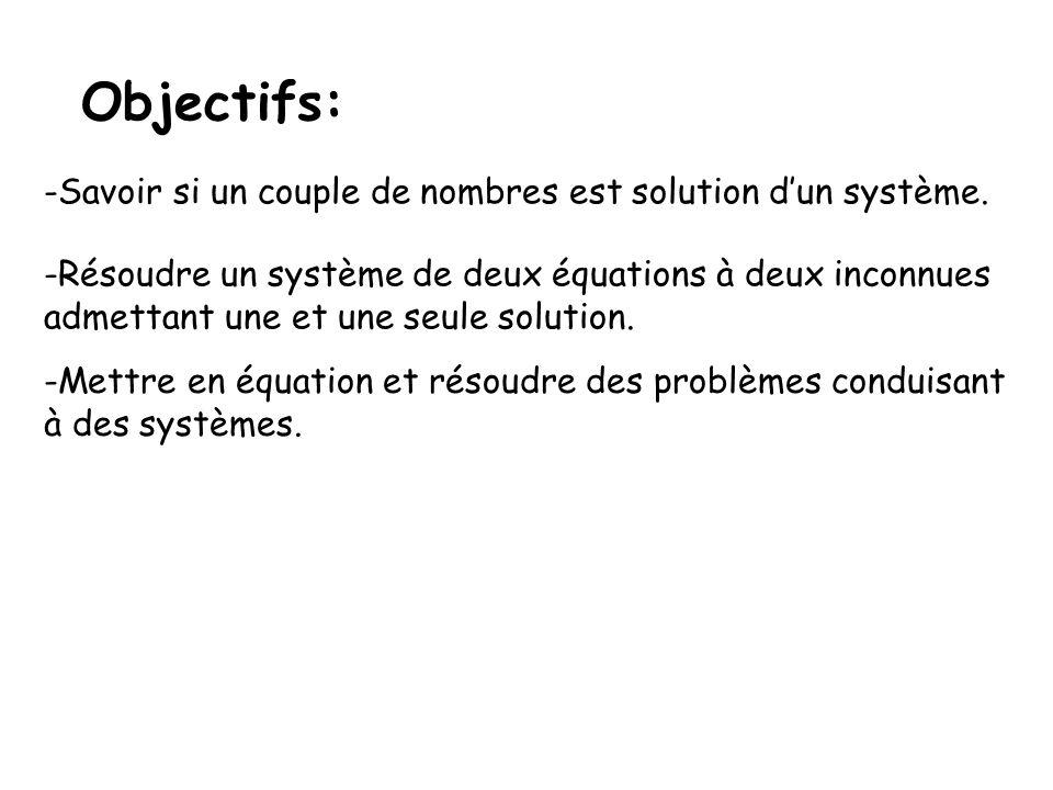 Objectifs: -Savoir si un couple de nombres est solution dun système. -Résoudre un système de deux équations à deux inconnues admettant une et une seul