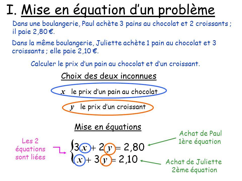I. Mise en équation dun problème Dans une boulangerie, Paul achète 3 pains au chocolat et 2 croissants ; il paie 2,80. Dans la même boulangerie, Julie