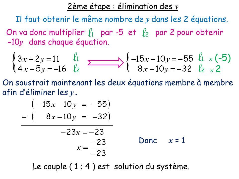 2ème étape : élimination des y Il faut obtenir le même nombre de y dans les 2 équations. On va donc multiplier par -5 et par 2 pour obtenir -10 y dans