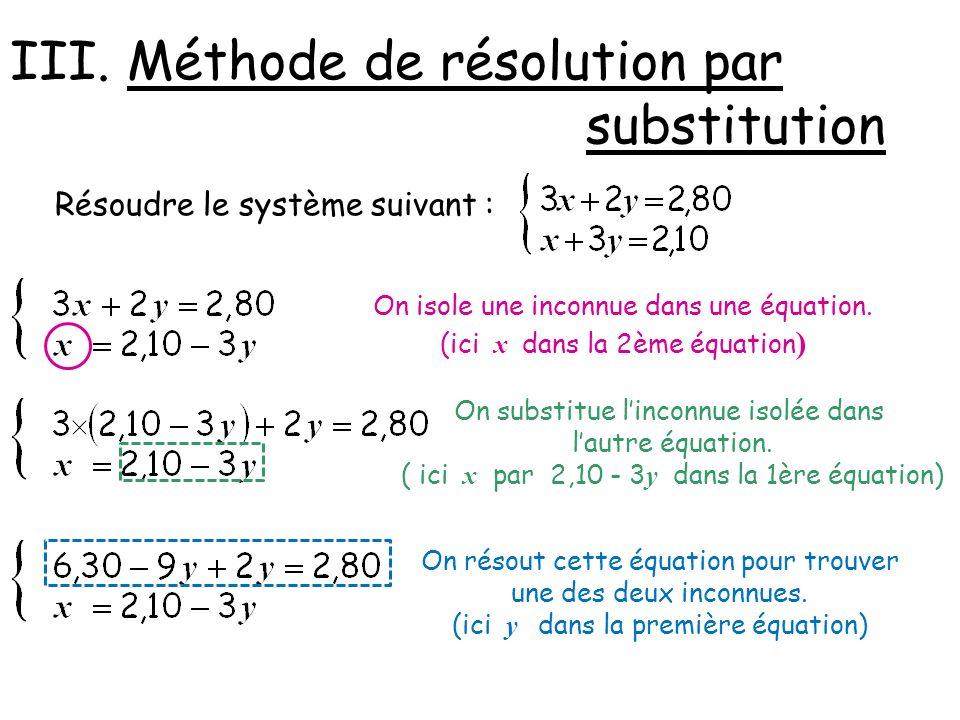 III. Méthode de résolution par substitution Résoudre le système suivant : On isole une inconnue dans une équation. (ici x dans la 2ème équation ) On s