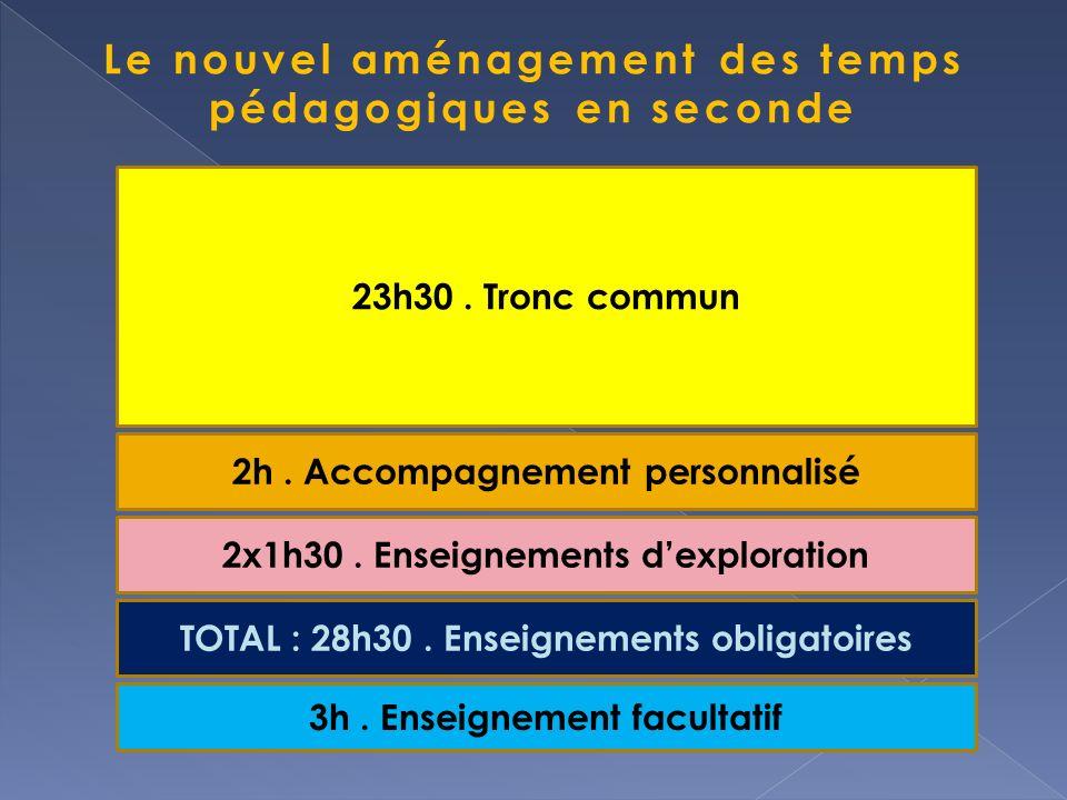 23h30. Tronc commun 2h. Accompagnement personnalisé 2x1h30.