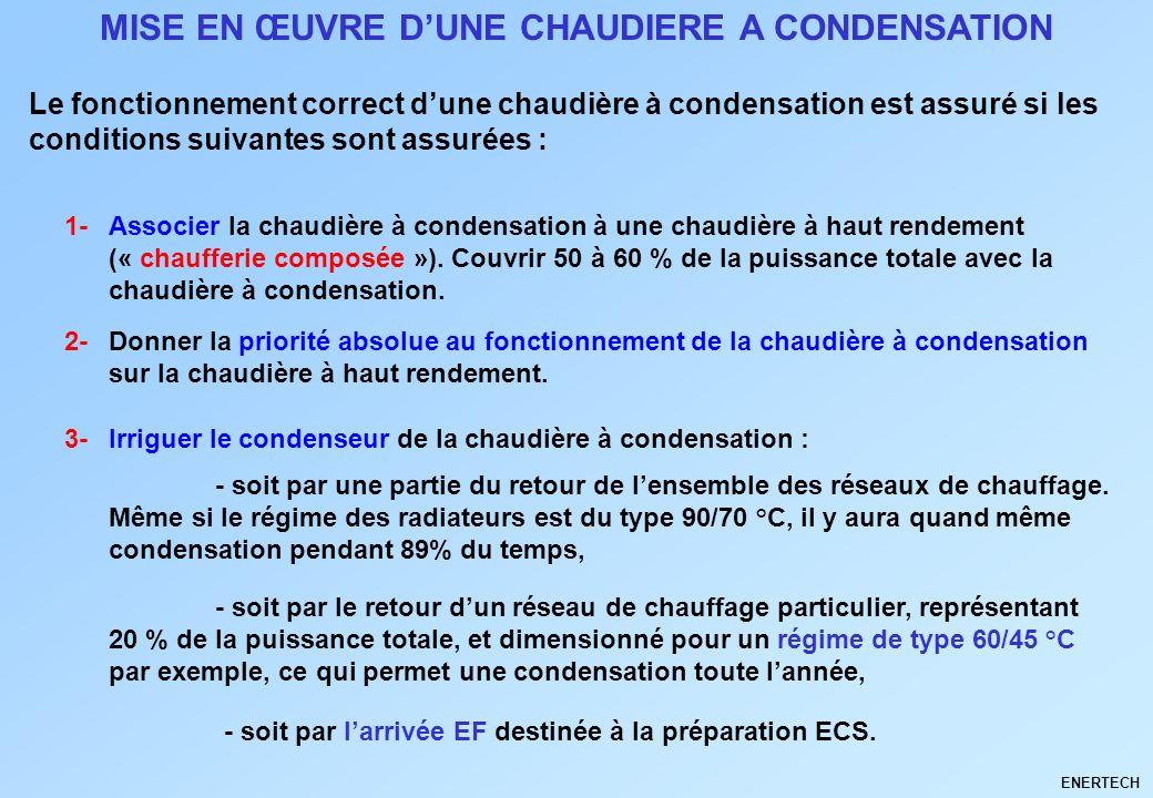 MISE EN ŒUVRE DUNE CHAUDIERE A CONDENSATION Associer la chaudière à condensation à une chaudière à haut rendement (« chaufferie composée »). Couvrir 5