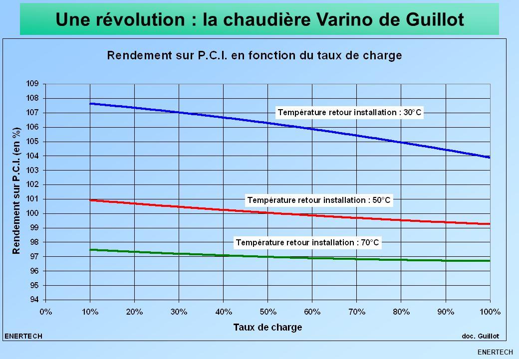 ENERTECH Une révolution : la chaudière Varino de Guillot