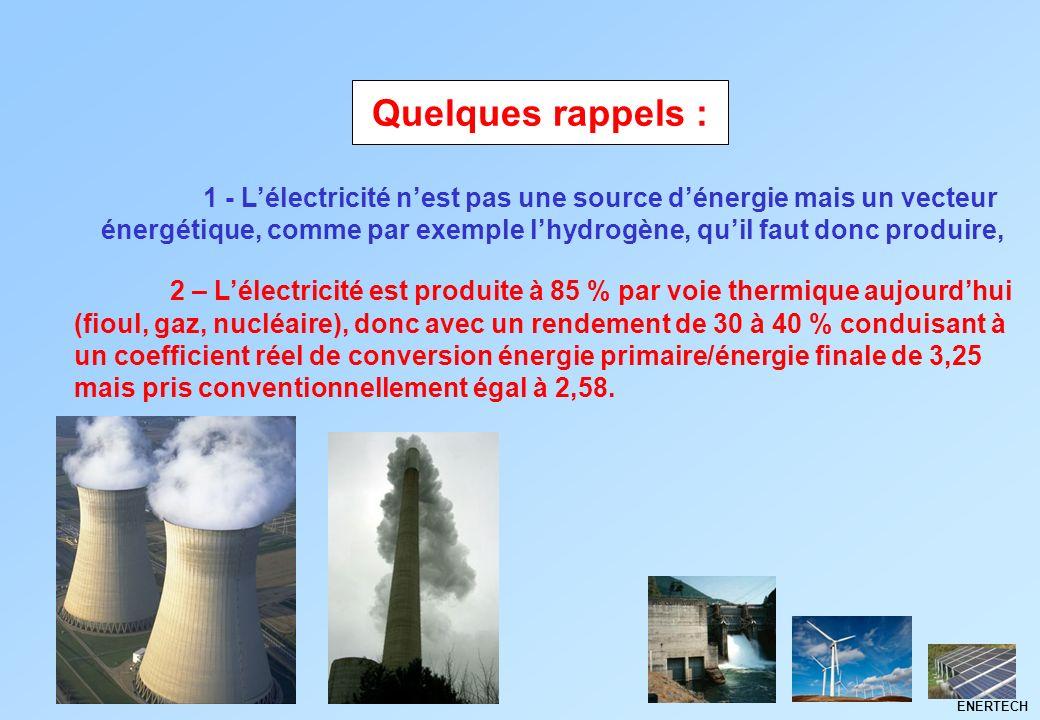 ENERTECH 1 - Lélectricité nest pas une source dénergie mais un vecteur énergétique, comme par exemple lhydrogène, quil faut donc produire, 2 – Lélectr