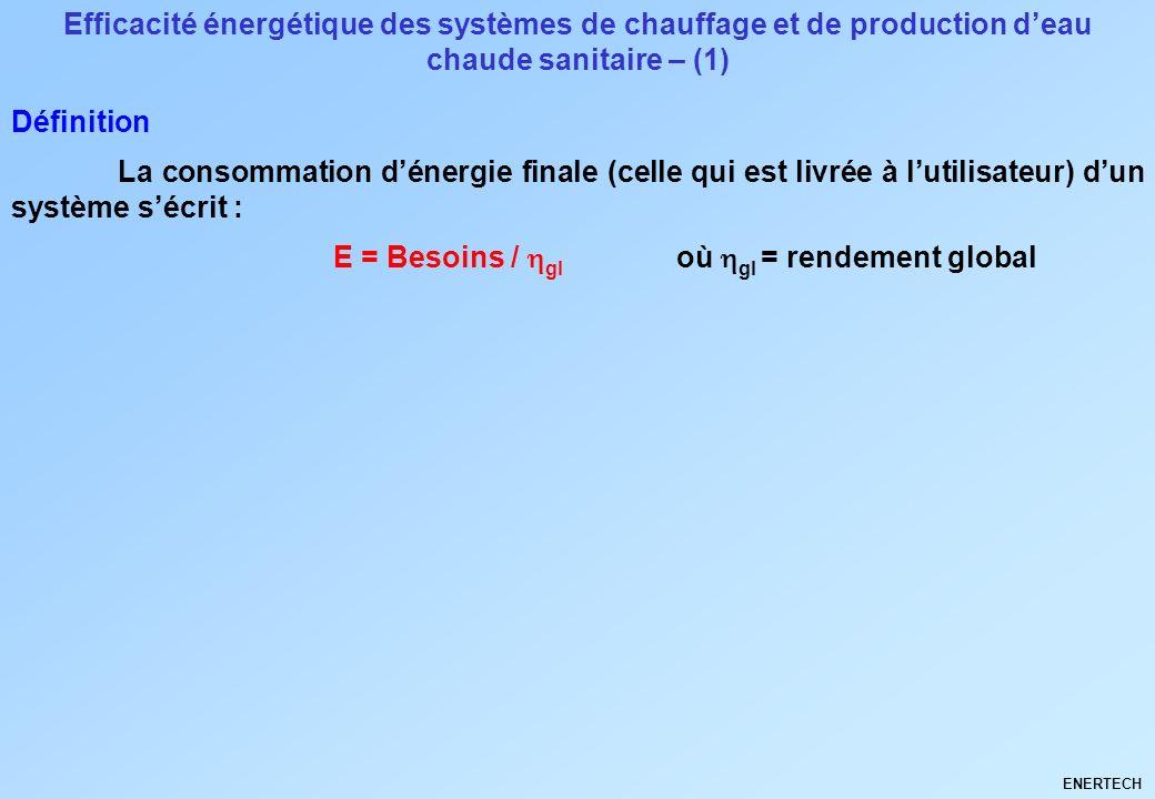 Efficacité énergétique des systèmes de chauffage et de production deau chaude sanitaire – (1) Définition La consommation dénergie finale (celle qui es