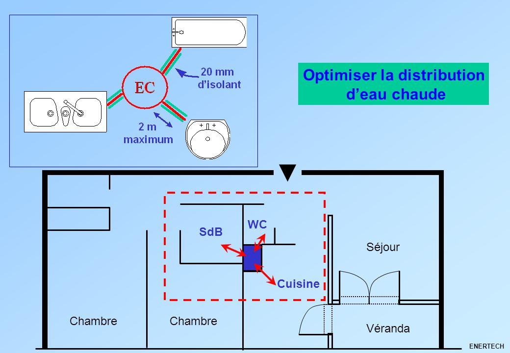ENERTECH Optimiser la distribution deau chaude Chambre Cuisine SdB WC Séjour Véranda