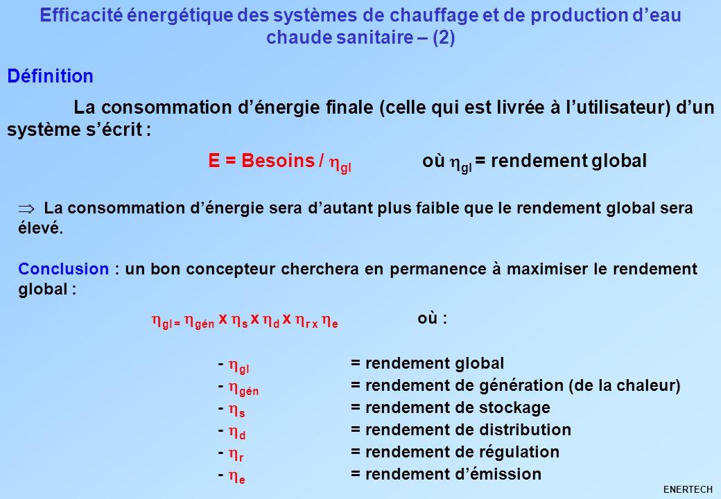 Efficacité énergétique des systèmes de chauffage et de production deau chaude sanitaire – (2) La consommation dénergie sera dautant plus faible que le