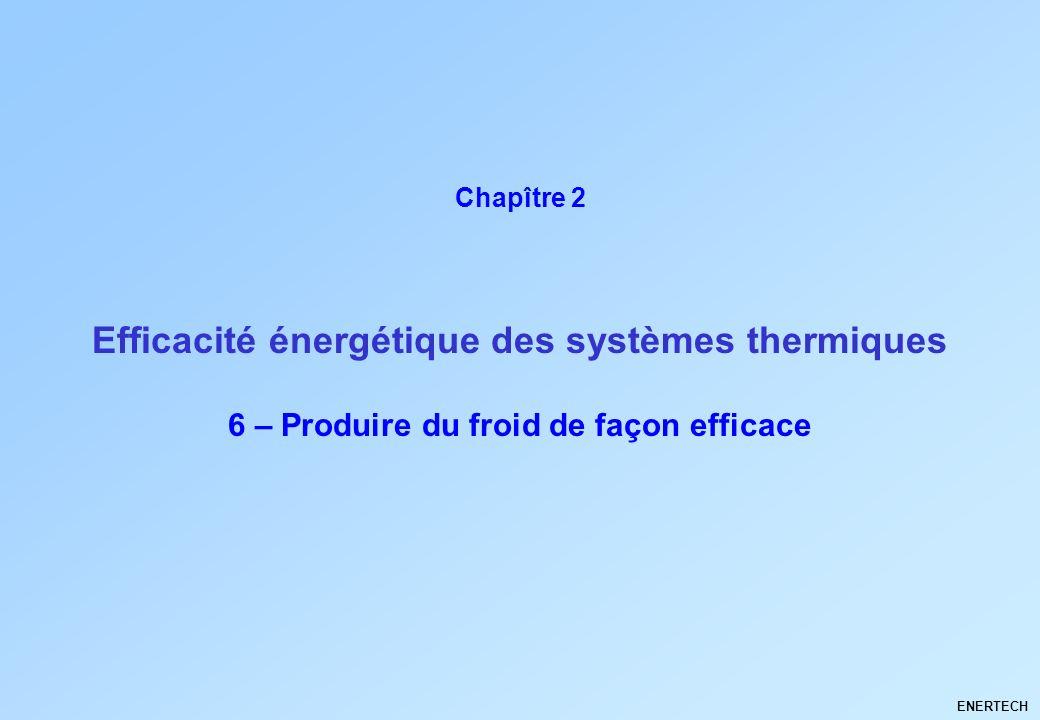 Larchitecture climatique Thermique du bâtiment ENERTECH Efficacité énergétique des systèmes thermiques Chapître 2 6 – Produire du froid de façon effic