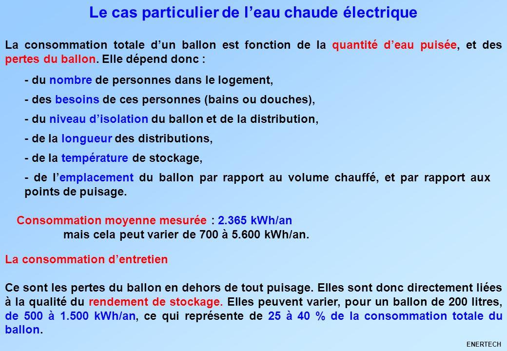 Le cas particulier de leau chaude électrique - du nombre de personnes dans le logement, La consommation totale dun ballon est fonction de la quantité