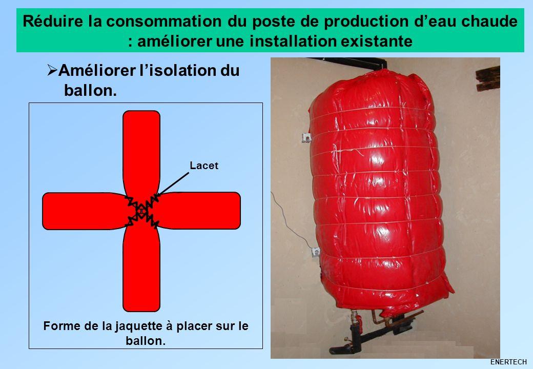 ENERTECH Améliorer lisolation du ballon. Forme de la jaquette à placer sur le ballon. Lacet Réduire la consommation du poste de production deau chaude