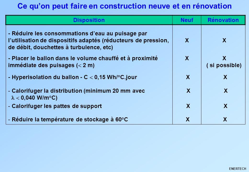 Ce quon peut faire en construction neuve et en rénovation ENERTECH DispositionNeufRénovation - Réduire les consommations deau au puisage par lutilisat
