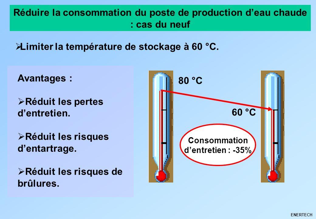 ENERTECH Limiter la température de stockage à 60 °C. 80 °C 60 °C Consommation dentretien : -35% Avantages : Réduit les pertes dentretien. Réduit les r