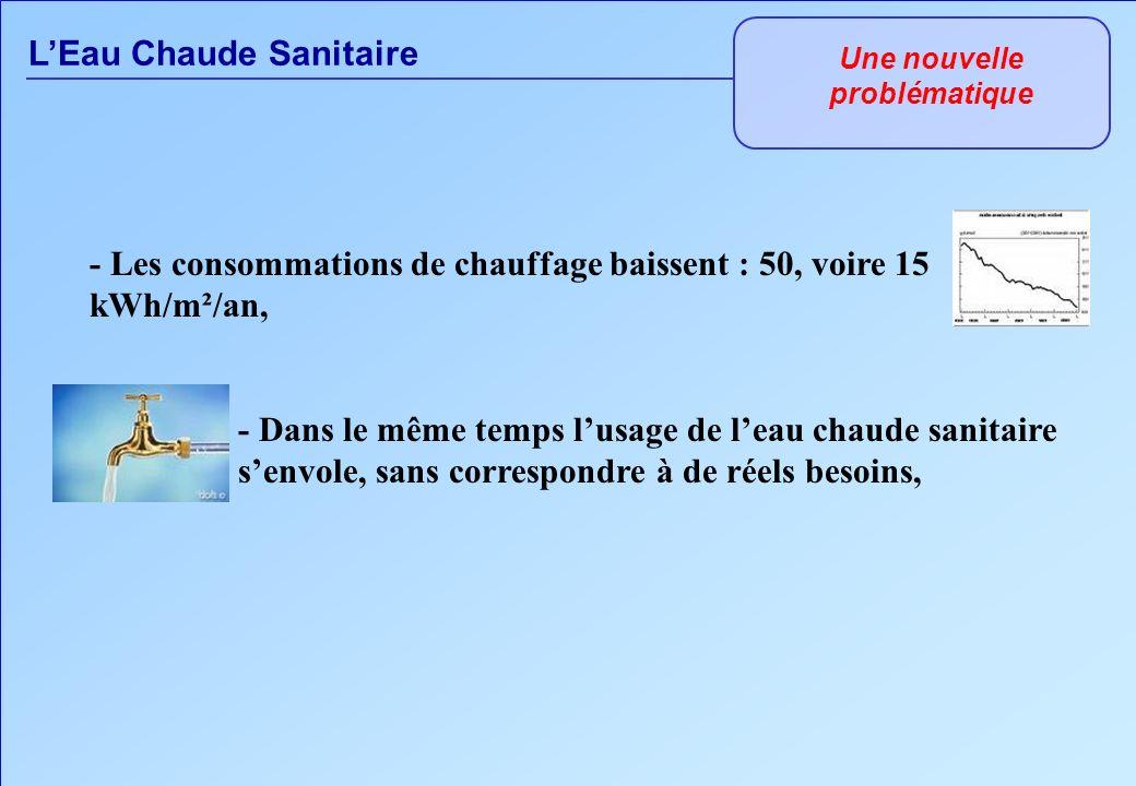 LEau Chaude Sanitaire Une nouvelle problématique - Dans le même temps lusage de leau chaude sanitaire senvole, sans correspondre à de réels besoins, -