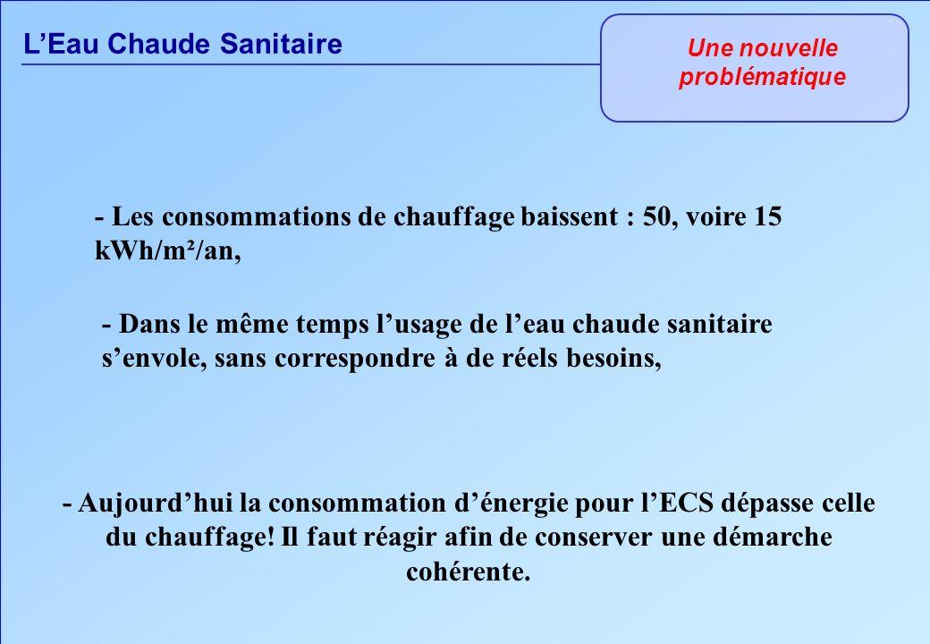 LEau Chaude Sanitaire Une nouvelle problématique - Aujourdhui la consommation dénergie pour lECS dépasse celle du chauffage! Il faut réagir afin de co