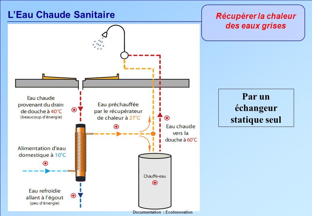 LEau Chaude Sanitaire Récupèrer la chaleur des eaux grises Par un échangeur statique seul Documentation : EcoInnovation