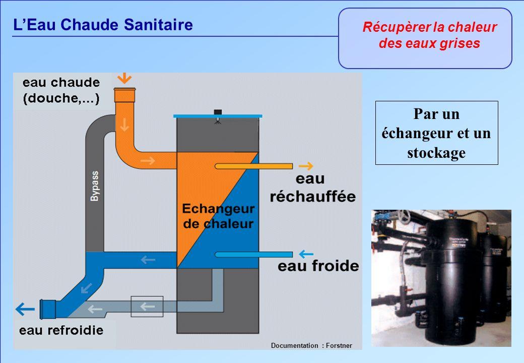 LEau Chaude Sanitaire Récupèrer la chaleur des eaux grises Par un échangeur et un stockage Documentation : Forstner