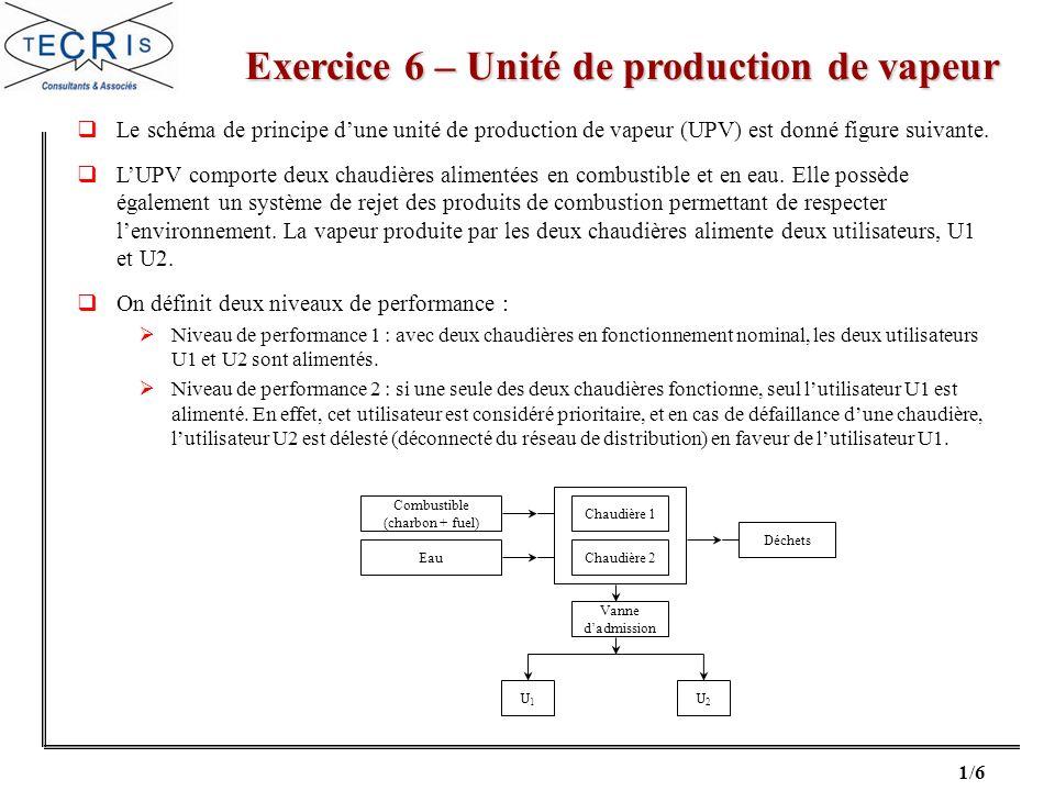 1/6 Exercice 6 – Unité de production de vapeur Exercice 6 – Unité de production de vapeur Le schéma de principe dune unité de production de vapeur (UP