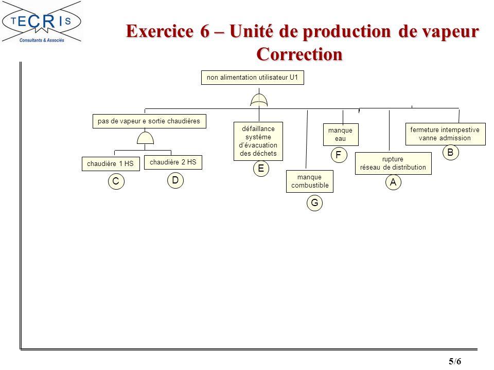 6/6 Exercice 6 – Unité de production de vapeur Correction Exercice 6 – Unité de production de vapeur Correction 1.