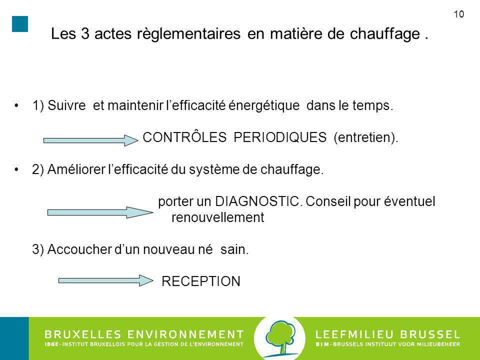 10 Les 3 actes règlementaires en matière de chauffage.