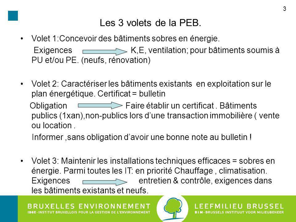 3 Les 3 volets de la PEB.Volet 1:Concevoir des bâtiments sobres en énergie.