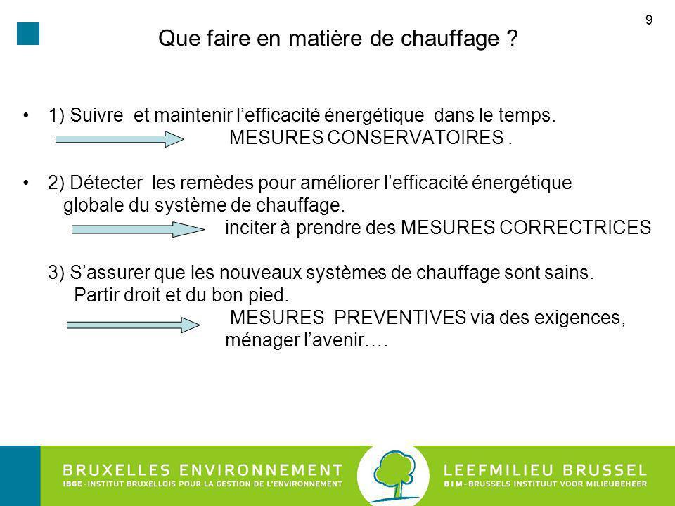 9 Que faire en matière de chauffage .1) Suivre et maintenir lefficacité énergétique dans le temps.