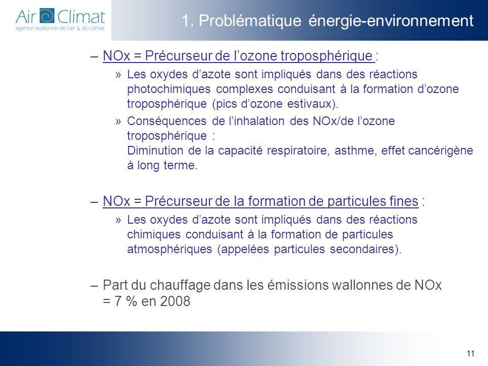 11 1. Problématique énergie-environnement –NOx = Précurseur de lozone troposphérique : »Les oxydes dazote sont impliqués dans des réactions photochimi