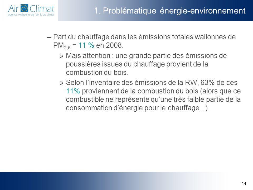 14 1. Problématique énergie-environnement –Part du chauffage dans les émissions totales wallonnes de PM 2,5 = 11 % en 2008. »Mais attention : une gran