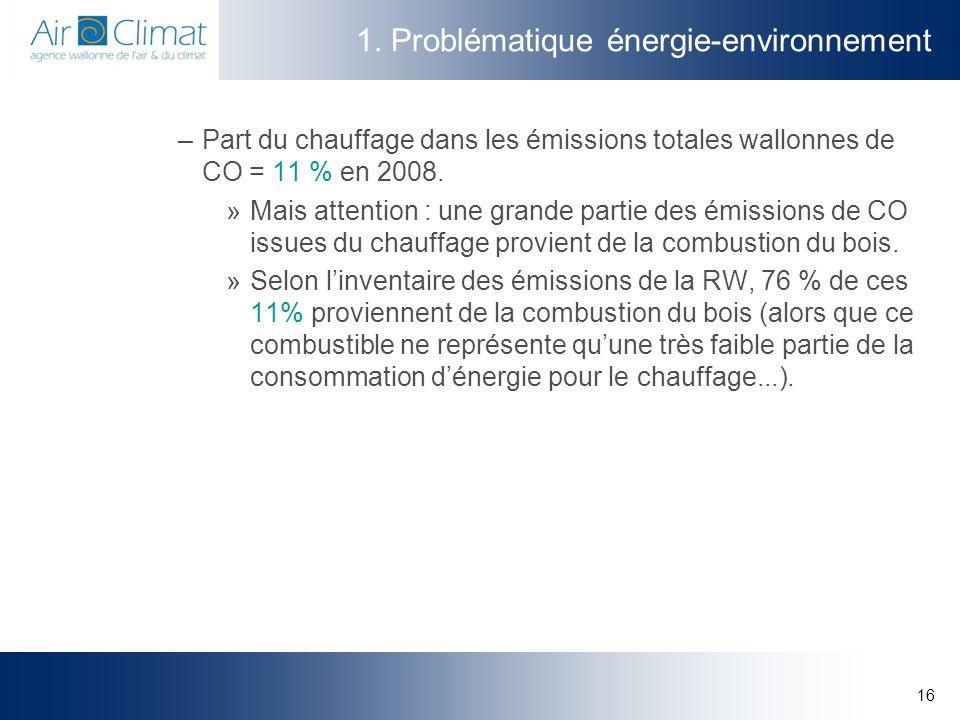 16 1. Problématique énergie-environnement –Part du chauffage dans les émissions totales wallonnes de CO = 11 % en 2008. »Mais attention : une grande p