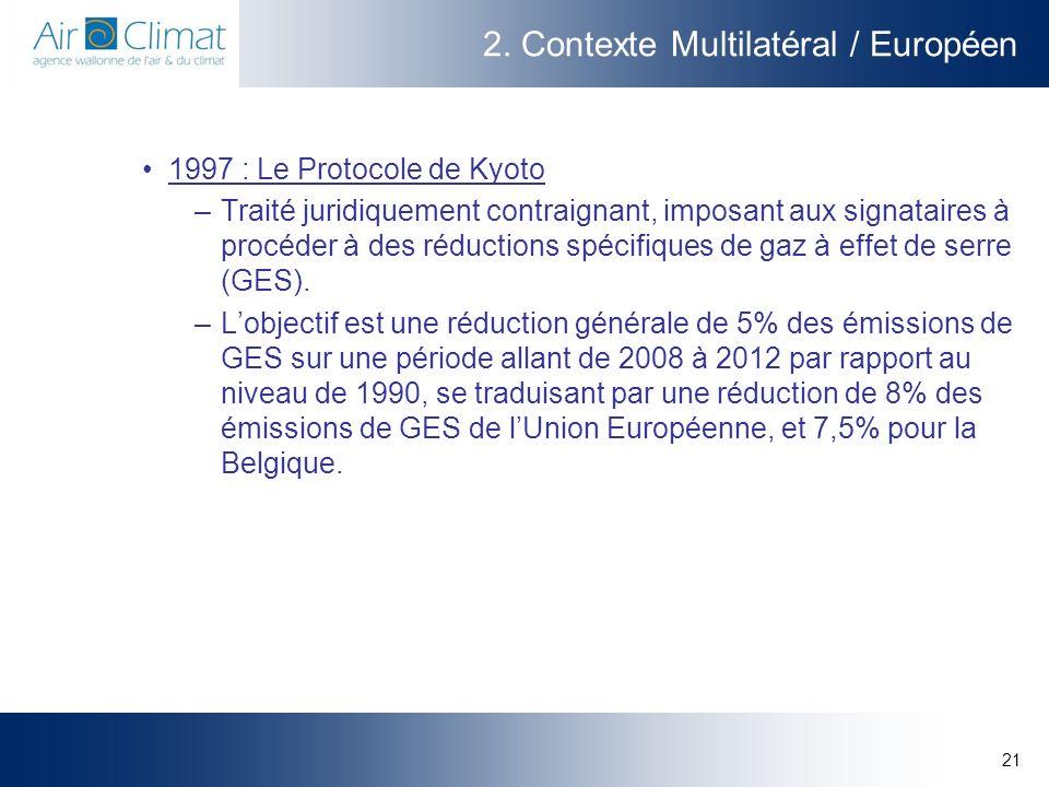 21 2. Contexte Multilatéral / Européen 1997 : Le Protocole de Kyoto –Traité juridiquement contraignant, imposant aux signataires à procéder à des rédu