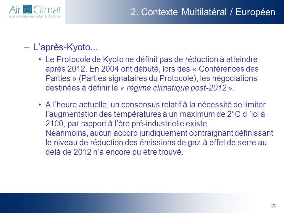 22 2. Contexte Multilatéral / Européen –Laprès-Kyoto... Le Protocole de Kyoto ne définit pas de réduction à atteindre après 2012. En 2004 ont débuté,