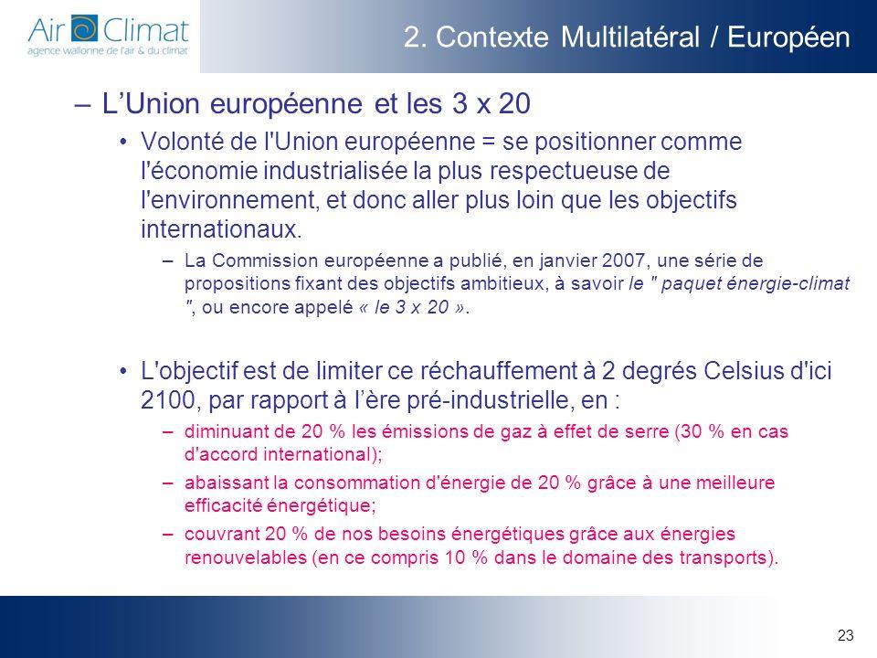 23 2. Contexte Multilatéral / Européen –LUnion européenne et les 3 x 20 Volonté de l'Union européenne = se positionner comme l'économie industrialisée