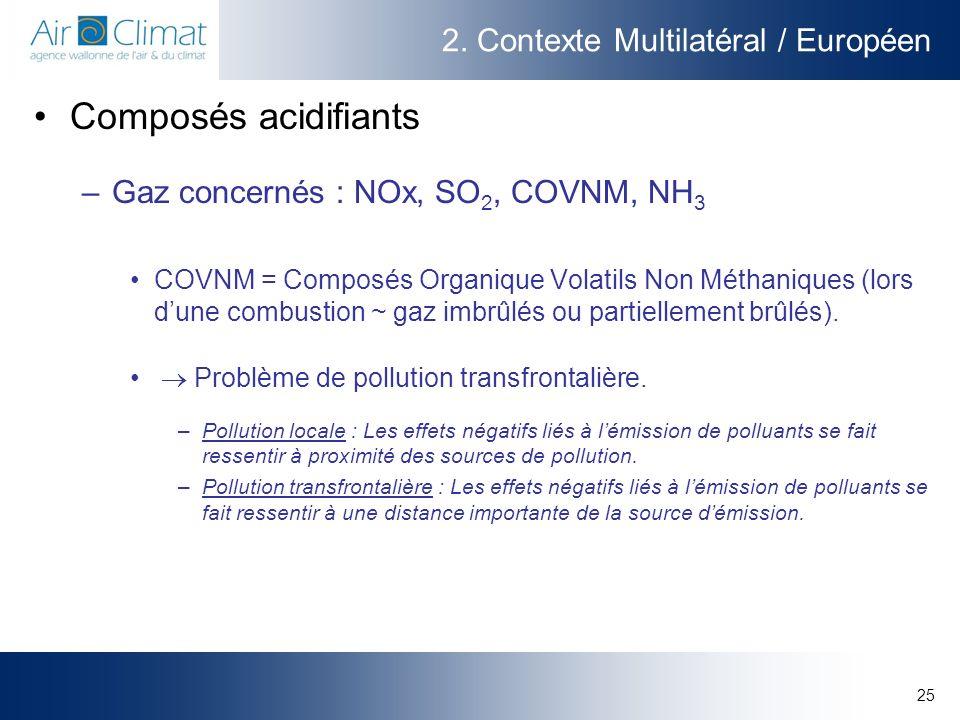25 2. Contexte Multilatéral / Européen Composés acidifiants –Gaz concernés : NOx, SO 2, COVNM, NH 3 COVNM = Composés Organique Volatils Non Méthanique