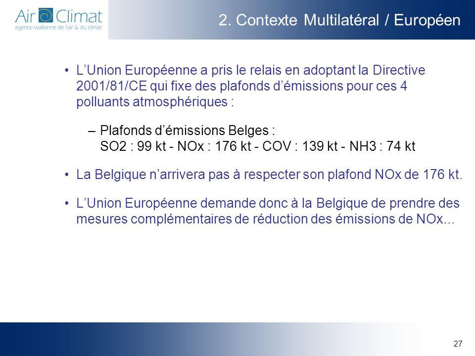 27 2. Contexte Multilatéral / Européen LUnion Européenne a pris le relais en adoptant la Directive 2001/81/CE qui fixe des plafonds démissions pour ce
