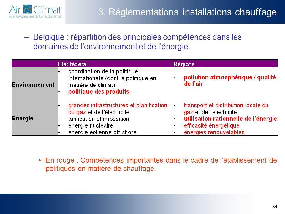 34 3. Réglementations installations chauffage –Belgique : répartition des principales compétences dans les domaines de l'environnement et de l'énergie