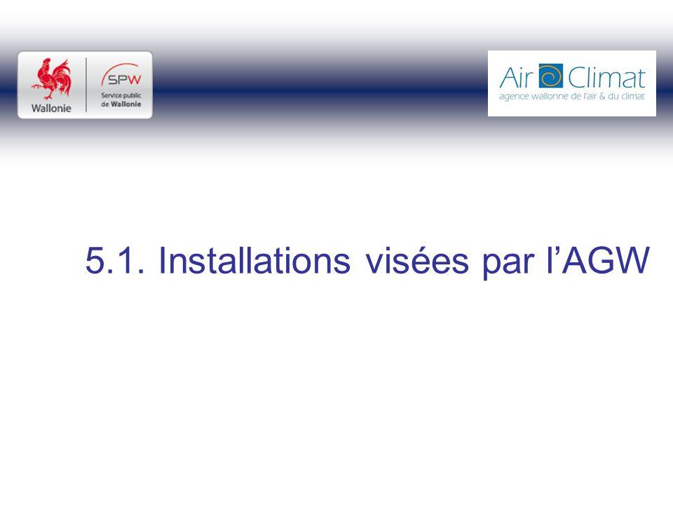 5.1. Installations visées par lAGW