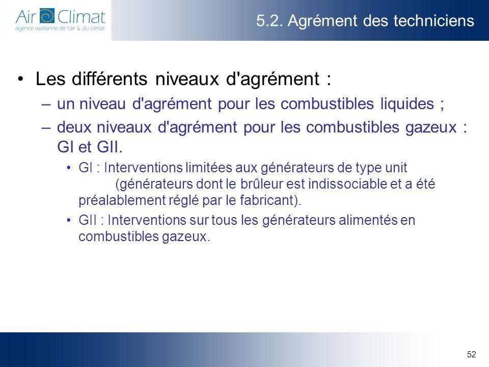 52 5.2. Agrément des techniciens Les différents niveaux d'agrément : –un niveau d'agrément pour les combustibles liquides ; –deux niveaux d'agrément p
