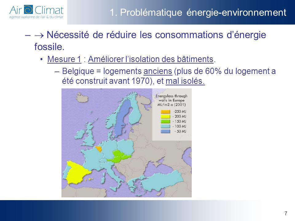 7 1. Problématique énergie-environnement – Nécessité de réduire les consommations dénergie fossile. Mesure 1 : Améliorer lisolation des bâtiments. –Be