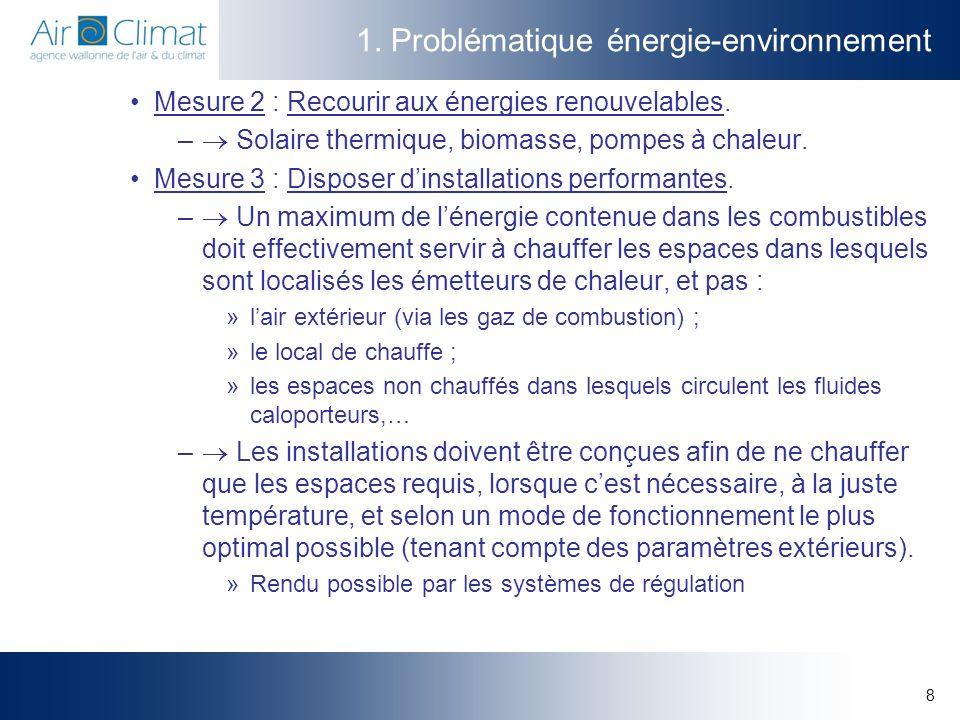 8 1. Problématique énergie-environnement Mesure 2 : Recourir aux énergies renouvelables. – Solaire thermique, biomasse, pompes à chaleur. Mesure 3 : D