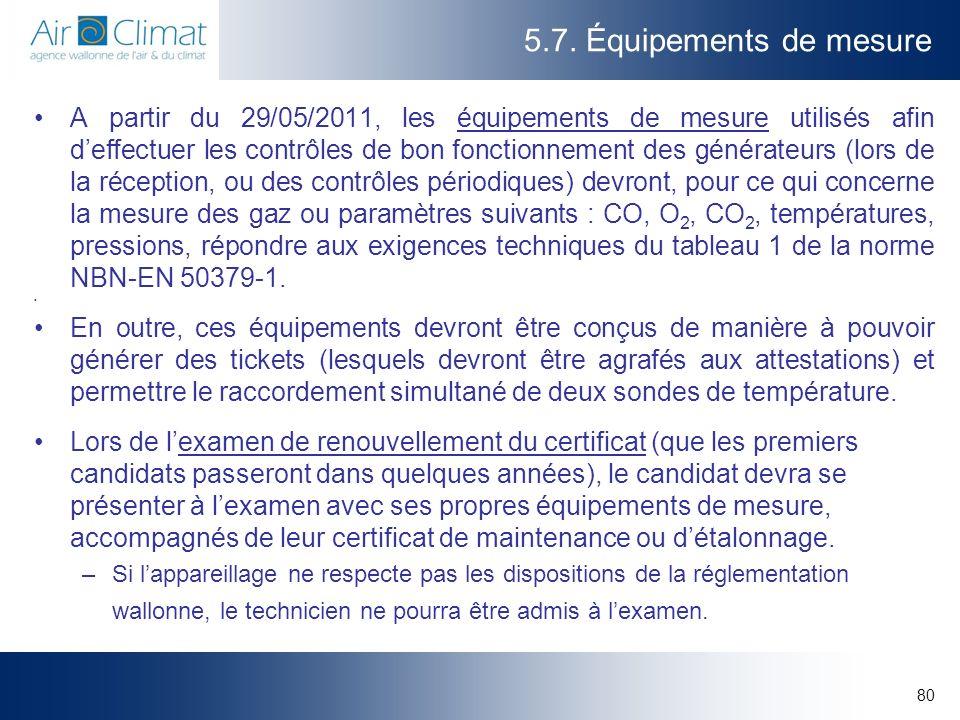 80 5.7. Équipements de mesure A partir du 29/05/2011, les équipements de mesure utilisés afin deffectuer les contrôles de bon fonctionnement des génér
