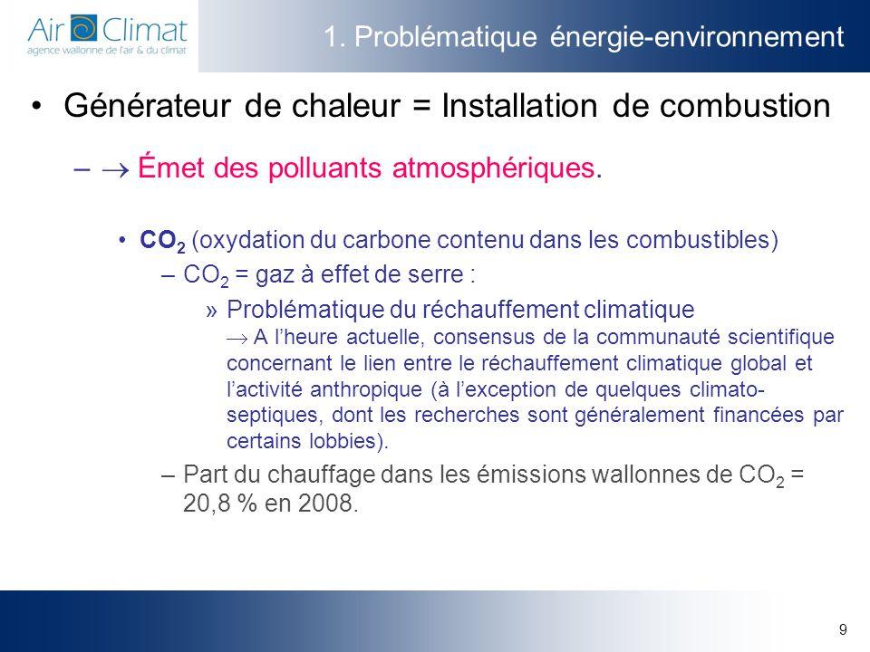 9 1. Problématique énergie-environnement Générateur de chaleur = Installation de combustion – Émet des polluants atmosphériques. CO 2 (oxydation du ca