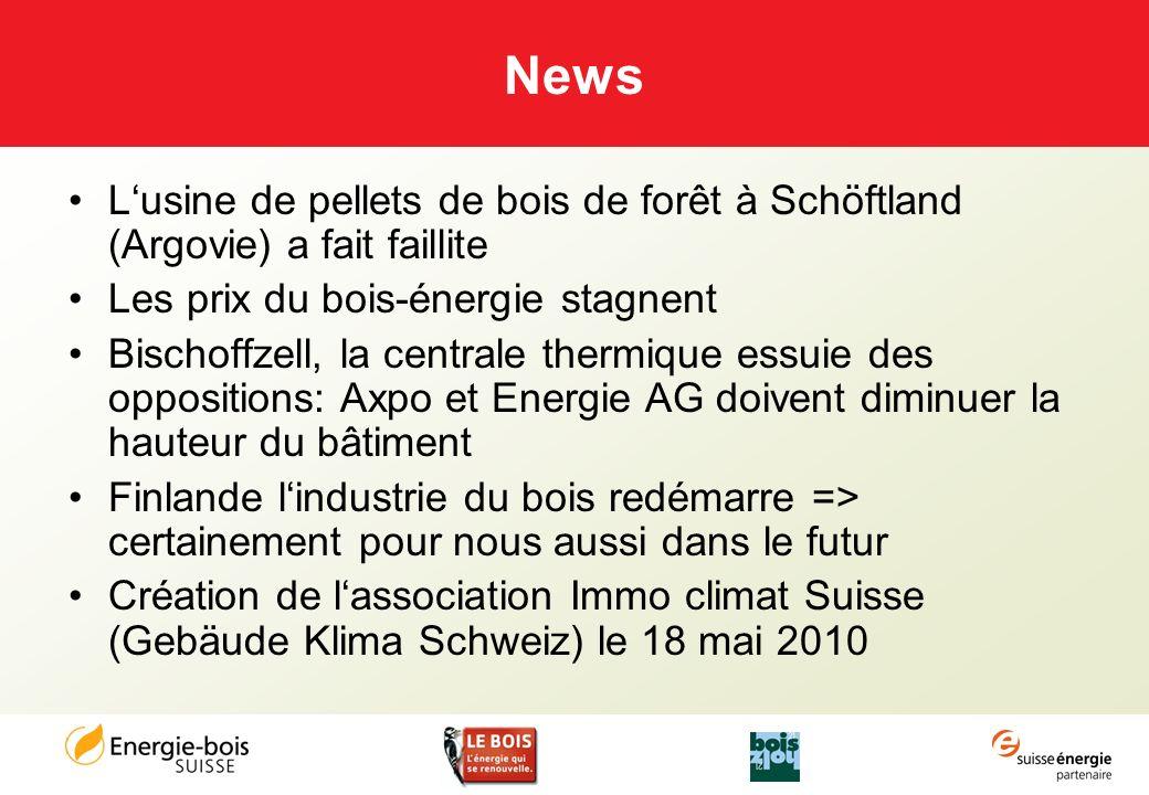 News Lusine de pellets de bois de forêt à Schöftland (Argovie) a fait faillite Les prix du bois-énergie stagnent Bischoffzell, la centrale thermique e