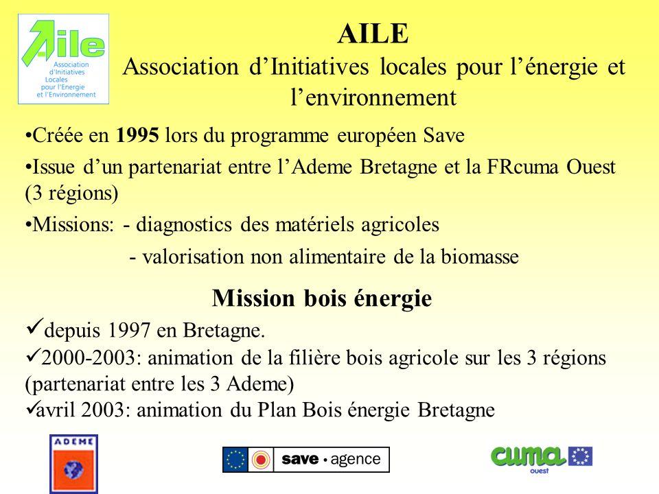AILE Association dInitiatives locales pour lénergie et lenvironnement Créée en 1995 lors du programme européen Save Issue dun partenariat entre lAdeme Bretagne et la FRcuma Ouest (3 régions) Missions: - diagnostics des matériels agricoles - valorisation non alimentaire de la biomasse Mission bois énergie depuis 1997 en Bretagne.