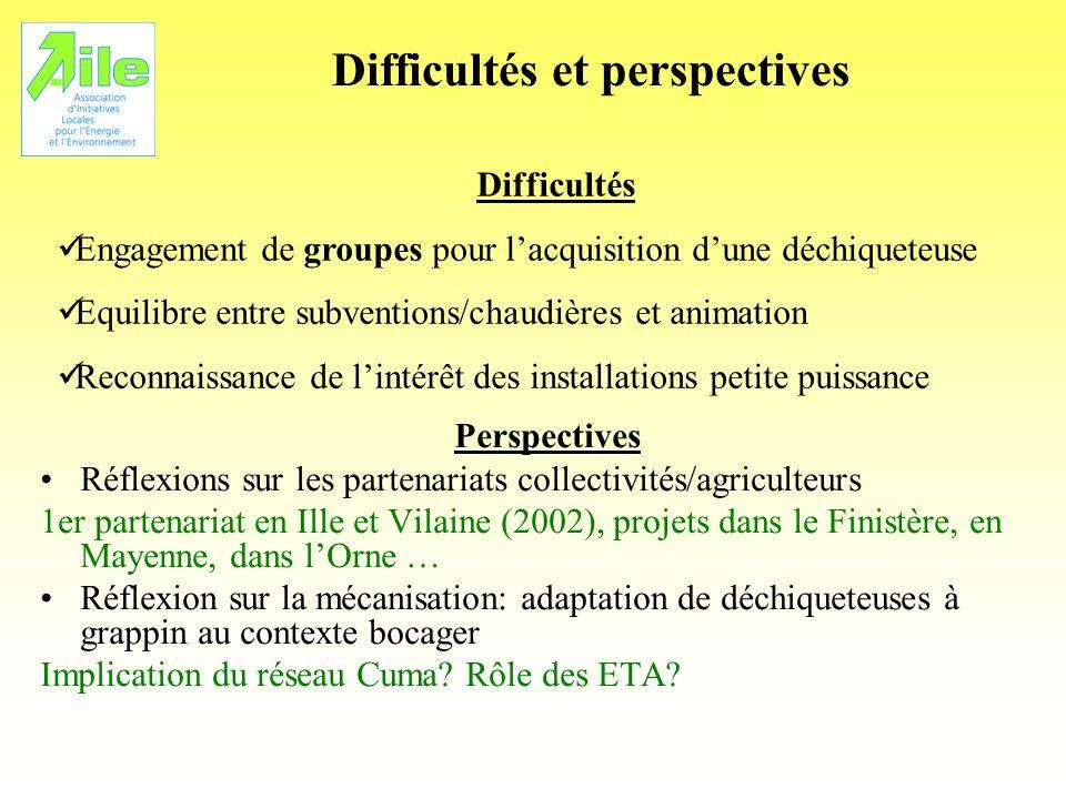 Difficultés et perspectives Perspectives Réflexions sur les partenariats collectivités/agriculteurs 1er partenariat en Ille et Vilaine (2002), projets
