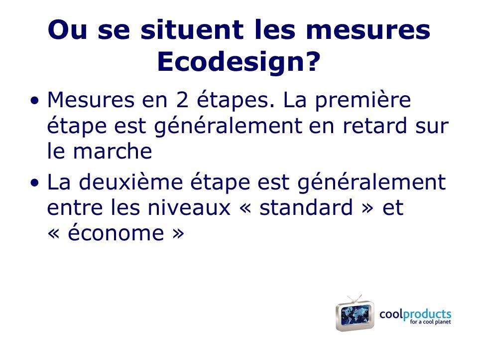 Ou se situent les mesures Ecodesign. Mesures en 2 étapes.