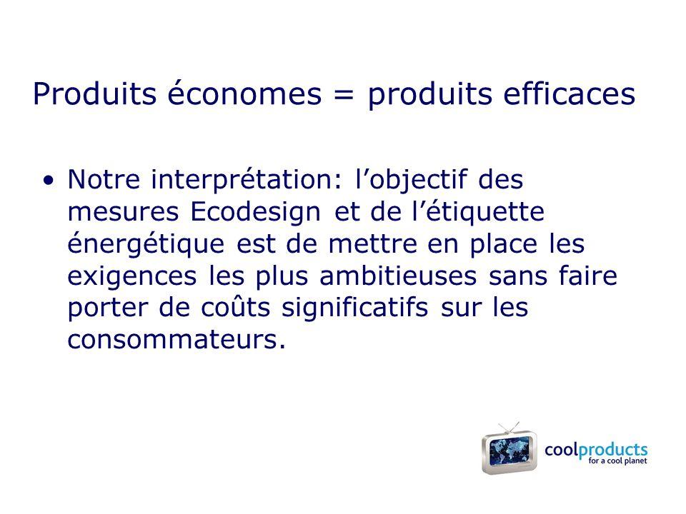 Produits économes = produits efficaces Notre interprétation: lobjectif des mesures Ecodesign et de létiquette énergétique est de mettre en place les exigences les plus ambitieuses sans faire porter de coûts significatifs sur les consommateurs.