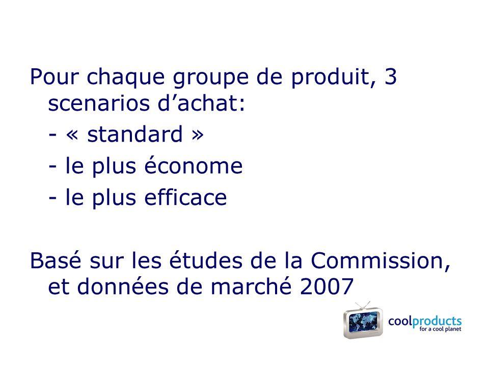 Pour chaque groupe de produit, 3 scenarios dachat: - « standard » - le plus économe - le plus efficace Basé sur les études de la Commission, et données de marché 2007