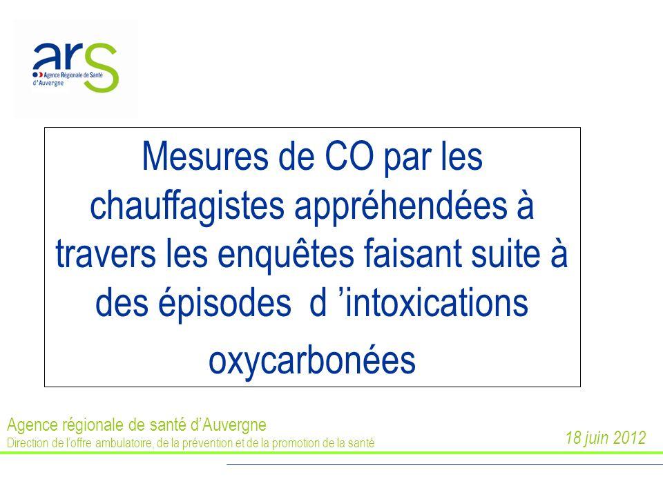 2 Préambule Obligation pour les chauffagistes de mesurer la concentration en CO lors de l entretien annuel des chaudières depuis novembre 2009 Examen rétrospectif de la mise en œuvre de cette disposition lors des enquêtes conduites à loccasion des épisodes dintoxications oxycarbonées par chaudière déclarées en Auvergne Mesures de CO par les chauffagistes