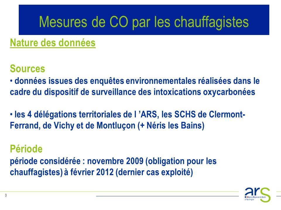 3 Nature des données Sources données issues des enquêtes environnementales réalisées dans le cadre du dispositif de surveillance des intoxications oxy