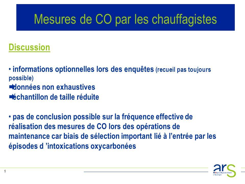 5 Discussion informations optionnelles lors des enquêtes (recueil pas toujours possible) données non exhaustives échantillon de taille réduite pas de